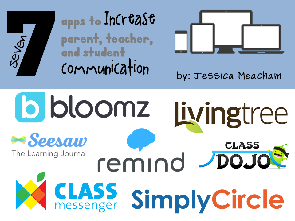 7 Apps to Increase Parent, Teacher, and Student Communication