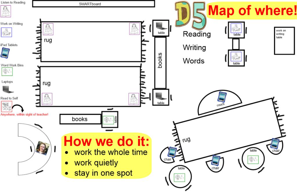 d5 room map language 1